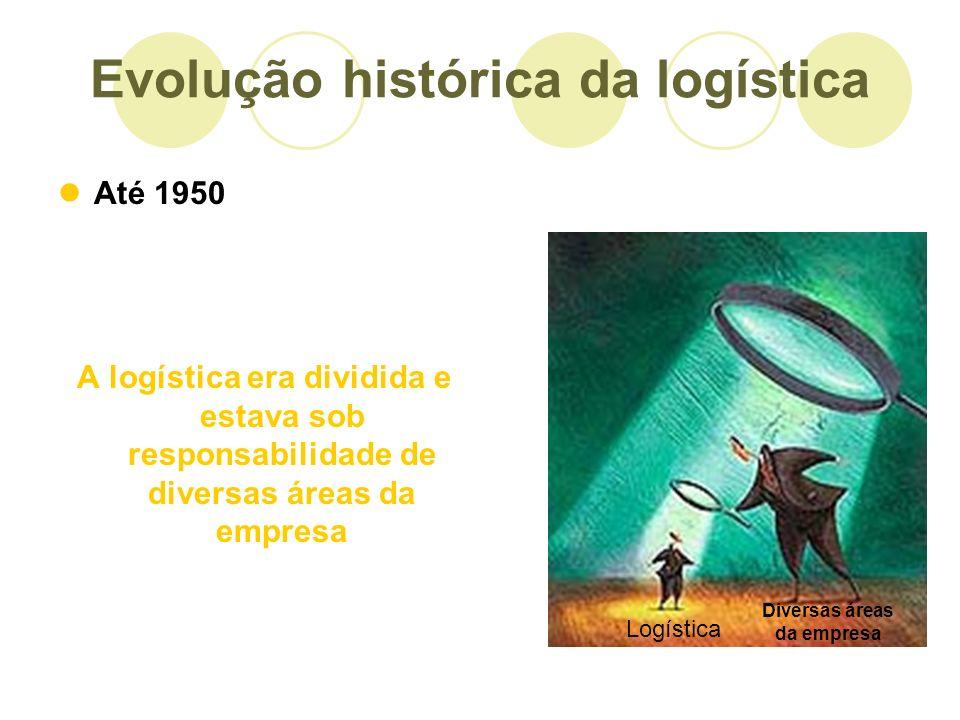 Evolução histórica da logística Até 1950 A logística era dividida e estava sob responsabilidade de diversas áreas da empresa Logística Diversas áreas