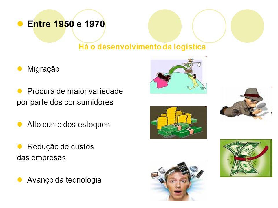 Entre 1950 e 1970 Há o desenvolvimento da logística Migração Procura de maior variedade por parte dos consumidores Alto custo dos estoques Redução de