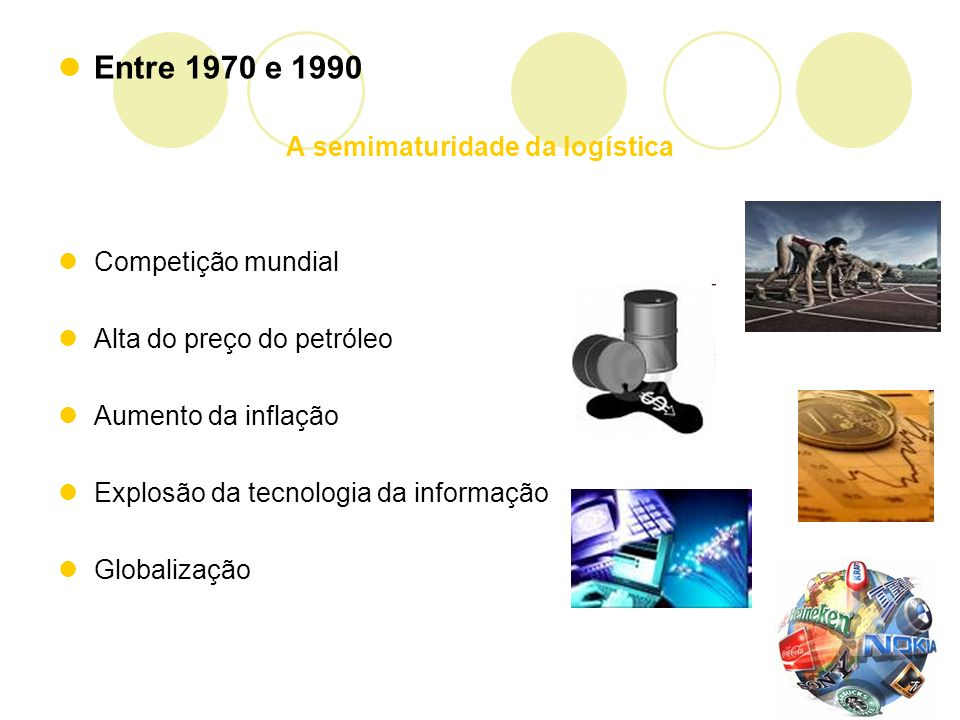 Entre 1970 e 1990 A semimaturidade da logística Competição mundial Alta do preço do petróleo Aumento da inflação Explosão da tecnologia da informação