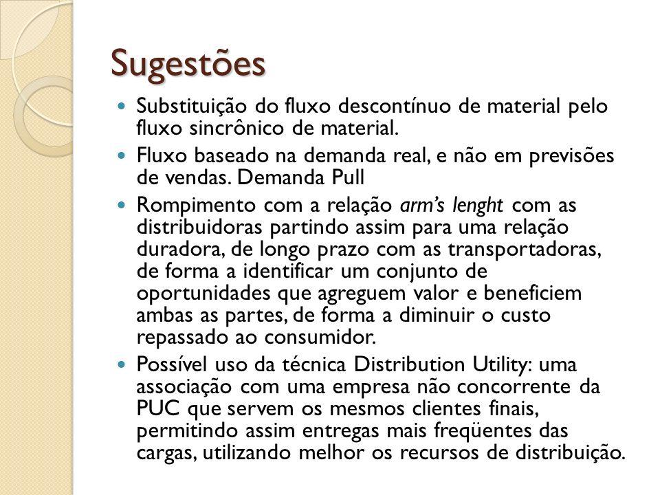 Sugestões Substituição do fluxo descontínuo de material pelo fluxo sincrônico de material. Fluxo baseado na demanda real, e não em previsões de vendas
