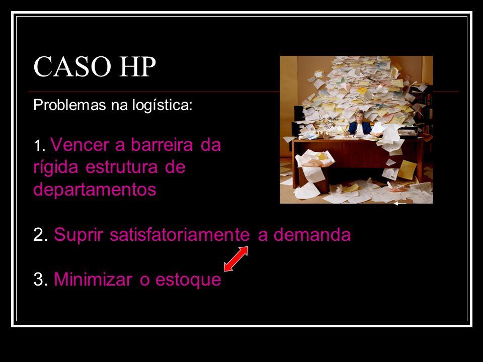 CASO HP Problemas na logística: 1. Vencer a barreira da rígida estrutura de departamentos 2. Suprir satisfatoriamente a demanda 3. Minimizar o estoque