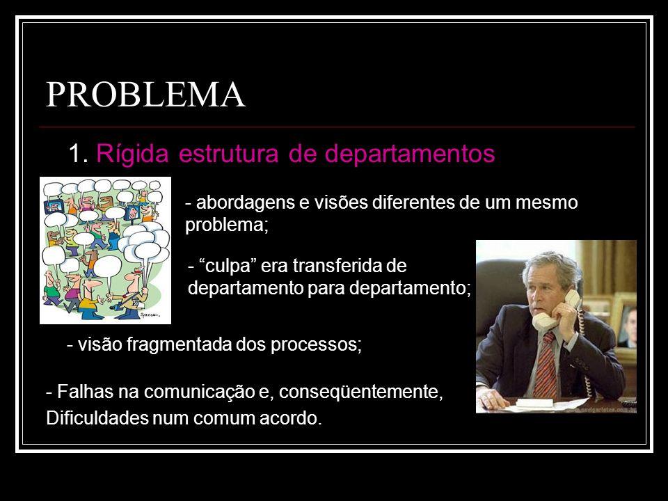 PROBLEMA 1. Rígida estrutura de departamentos - abordagens e visões diferentes de um mesmo problema; - culpa era transferida de departamento para depa