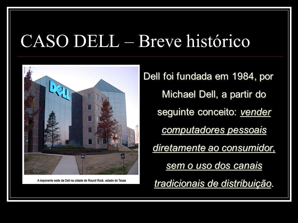 CASO DELL – Breve histórico Dell foi fundada em 1984, por Michael Dell, a partir do seguinte conceito: vender computadores pessoais diretamente ao con