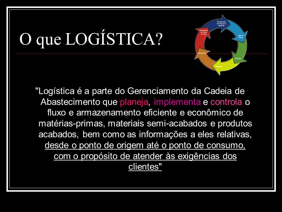 O que LOGÍSTICA?