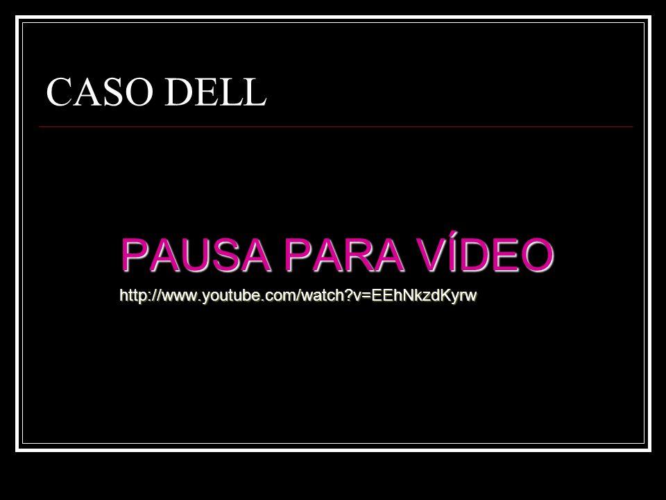 CASO DELL PAUSA PARA VÍDEO http://www.youtube.com/watch?v=EEhNkzdKyrw