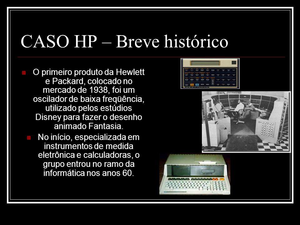 CASO HP – Breve histórico O primeiro produto da Hewlett e Packard, colocado no mercado de 1938, foi um oscilador de baixa freqüência, utilizado pelos