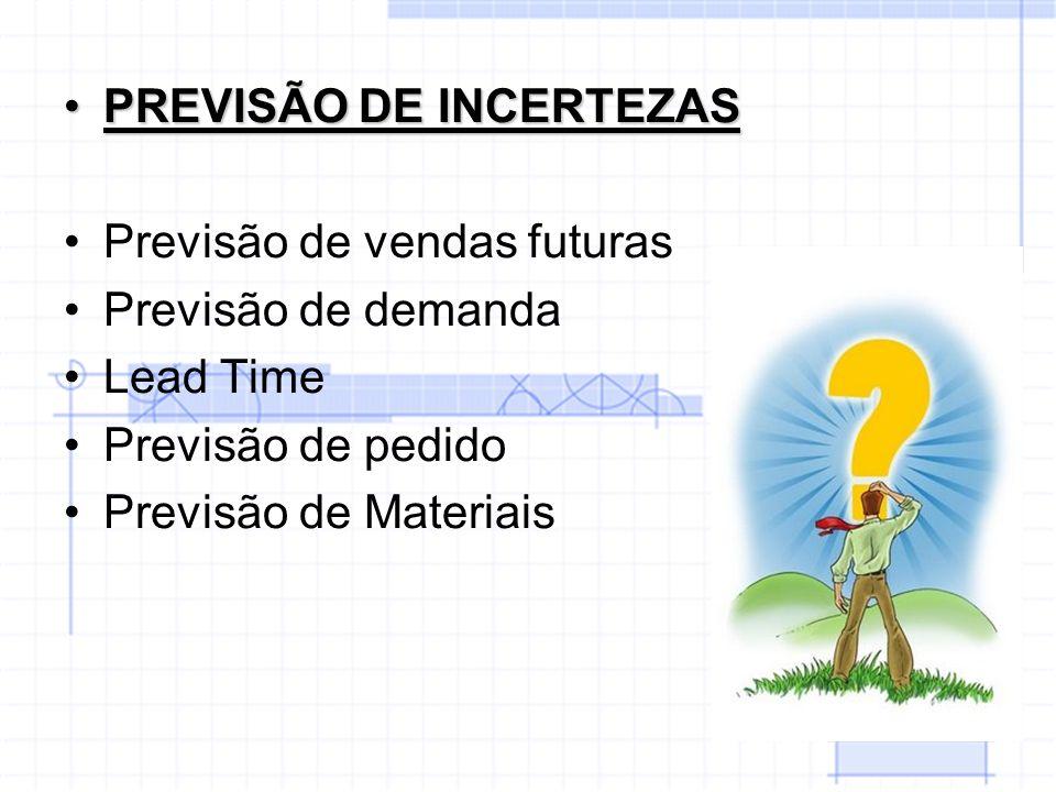 PREVISÃO DE INCERTEZASPREVISÃO DE INCERTEZAS Previsão de vendas futuras Previsão de demanda Lead Time Previsão de pedido Previsão de Materiais