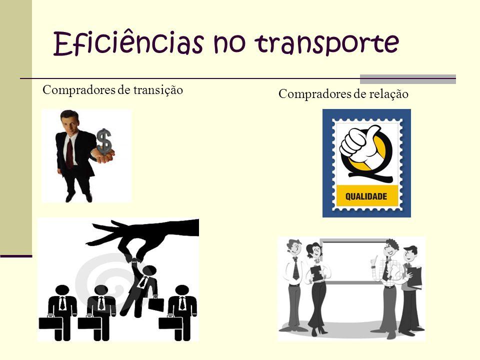 Eficiências no transporte Compradores de transição Compradores de relação