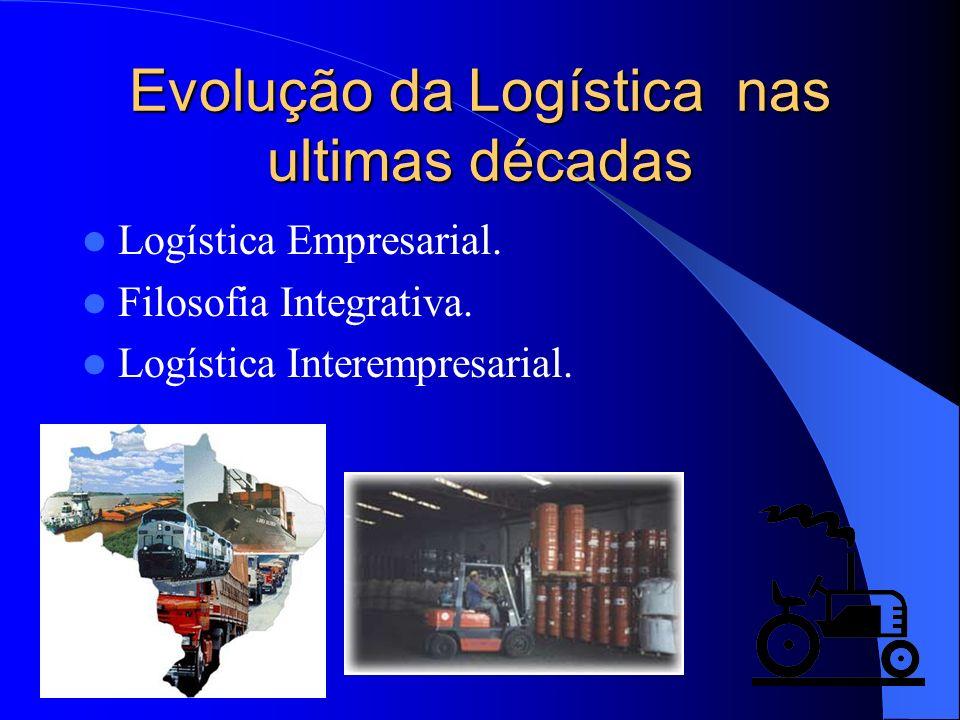 Evolução da Logística nas ultimas décadas Logística Empresarial. Filosofia Integrativa. Logística Interempresarial.