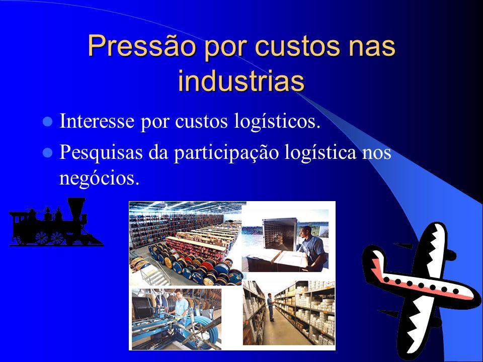 Pressão por custos nas industrias Interesse por custos logísticos. Pesquisas da participação logística nos negócios.