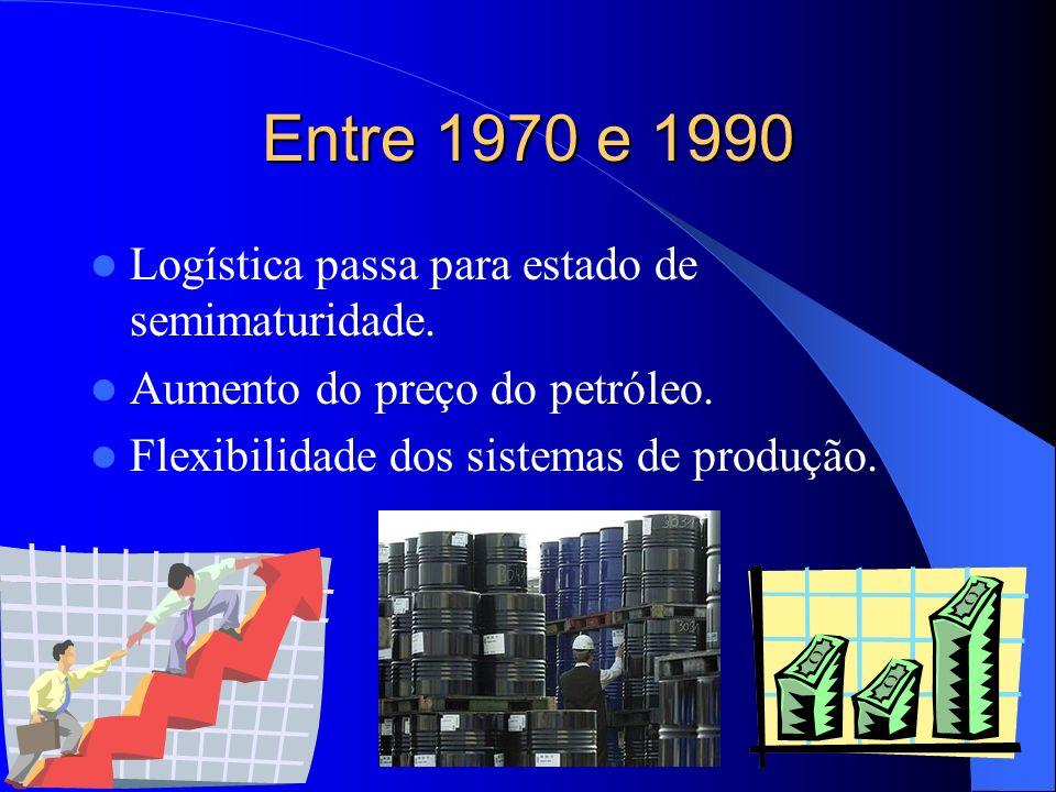 Entre 1970 e 1990 Logística passa para estado de semimaturidade. Aumento do preço do petróleo. Flexibilidade dos sistemas de produção.