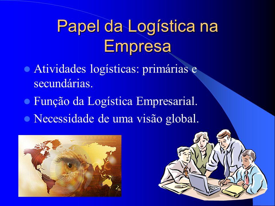Papel da Logística na Empresa Atividades logísticas: primárias e secundárias. Função da Logística Empresarial. Necessidade de uma visão global.