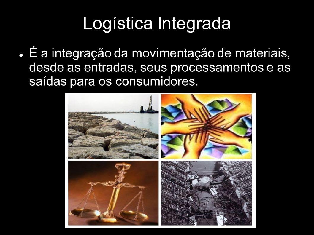 Logística Integrada É a integração da movimentação de materiais, desde as entradas, seus processamentos e as saídas para os consumidores.