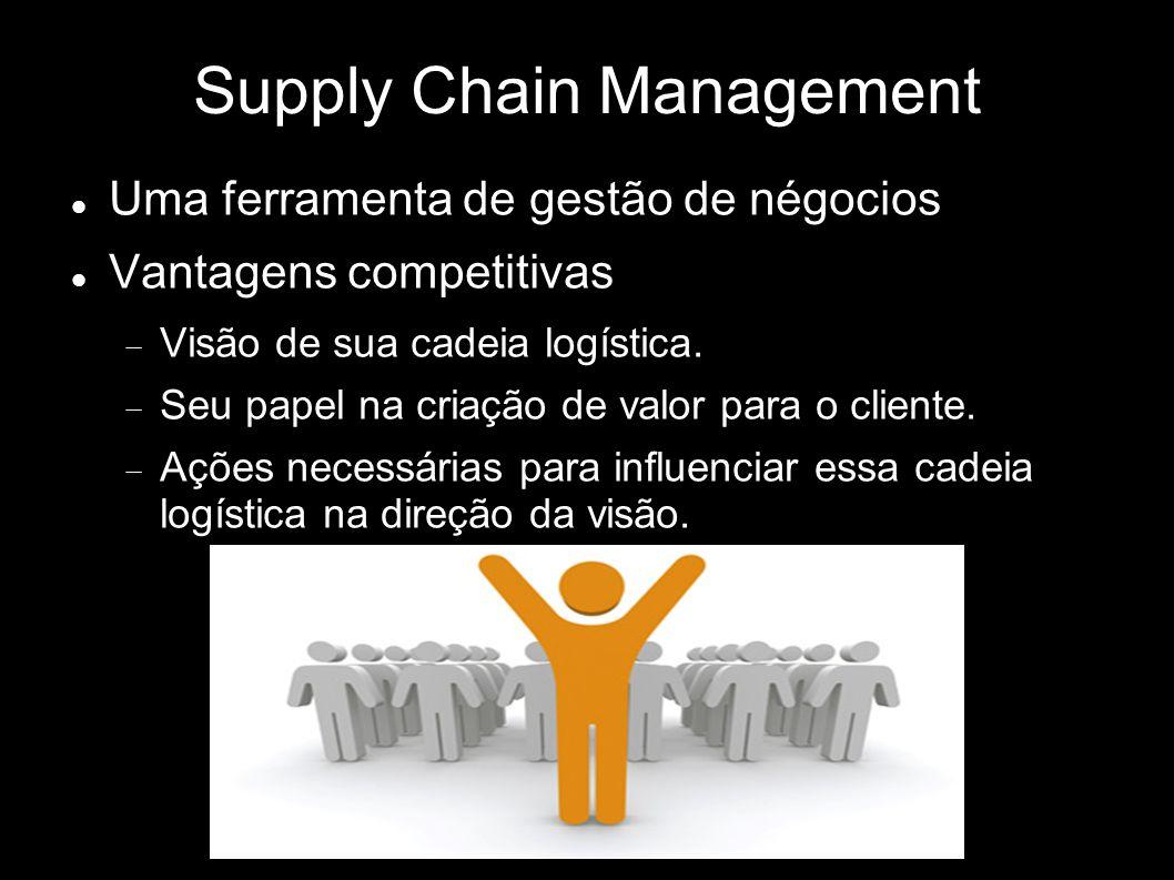 Supply Chain Management Uma ferramenta de gestão de négocios Vantagens competitivas Visão de sua cadeia logística.