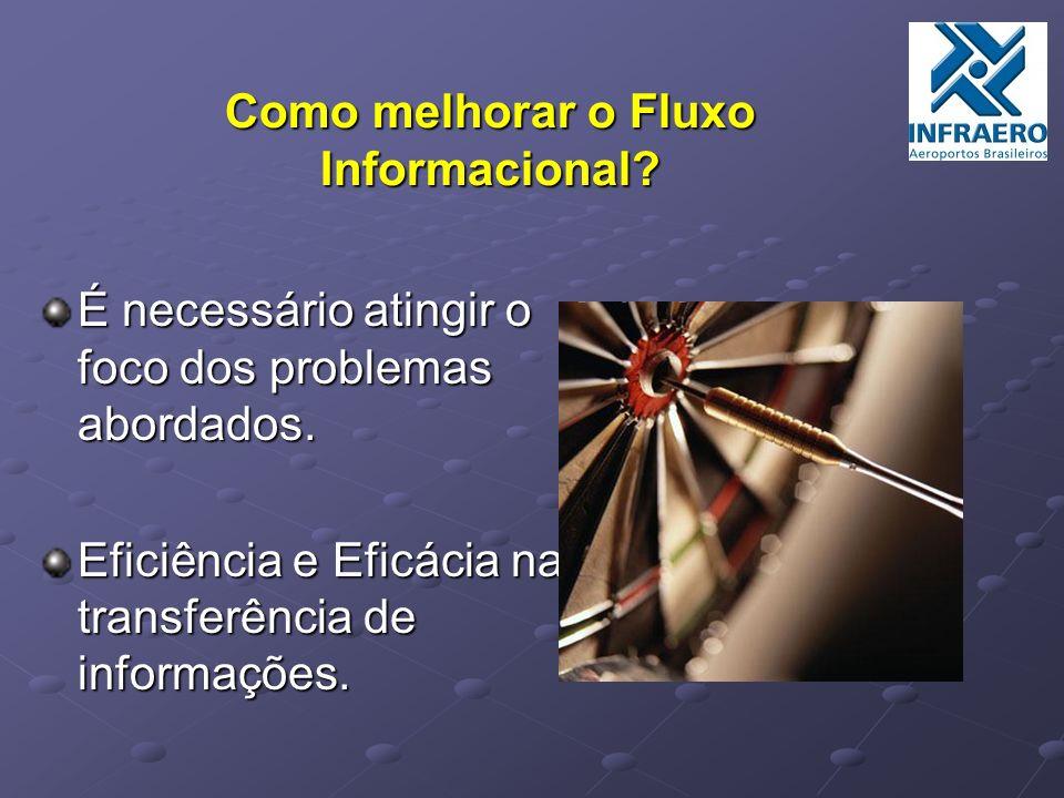Como melhorar o Fluxo Informacional. É necessário atingir o foco dos problemas abordados.