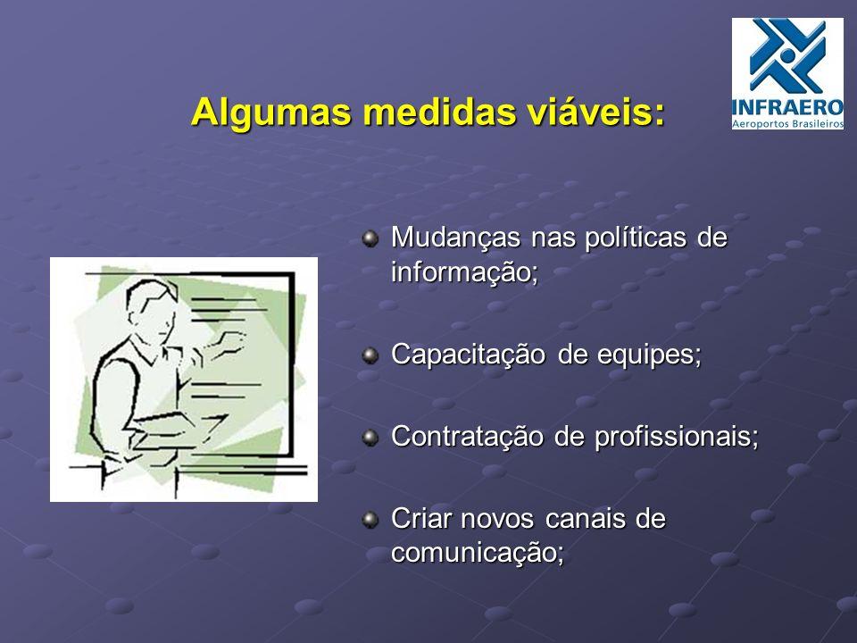 Algumas medidas viáveis: Mudanças nas políticas de informação; Capacitação de equipes; Contratação de profissionais; Criar novos canais de comunicação;