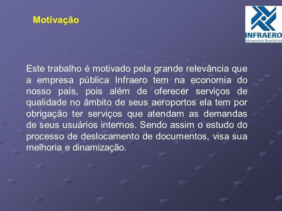 Sobre a Infraero -Empresa pública, vinculada ao Ministério da Defesa -A Infraero administra desde os maiores aeroportos brasileiros até os mais pequenos.
