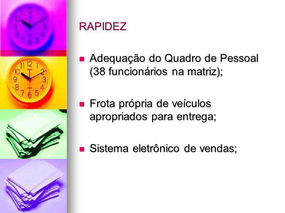 RAPIDEZ Adequação do Quadro de Pessoal (38 funcionários na matriz); Adequação do Quadro de Pessoal (38 funcionários na matriz); Frota própria de veícu