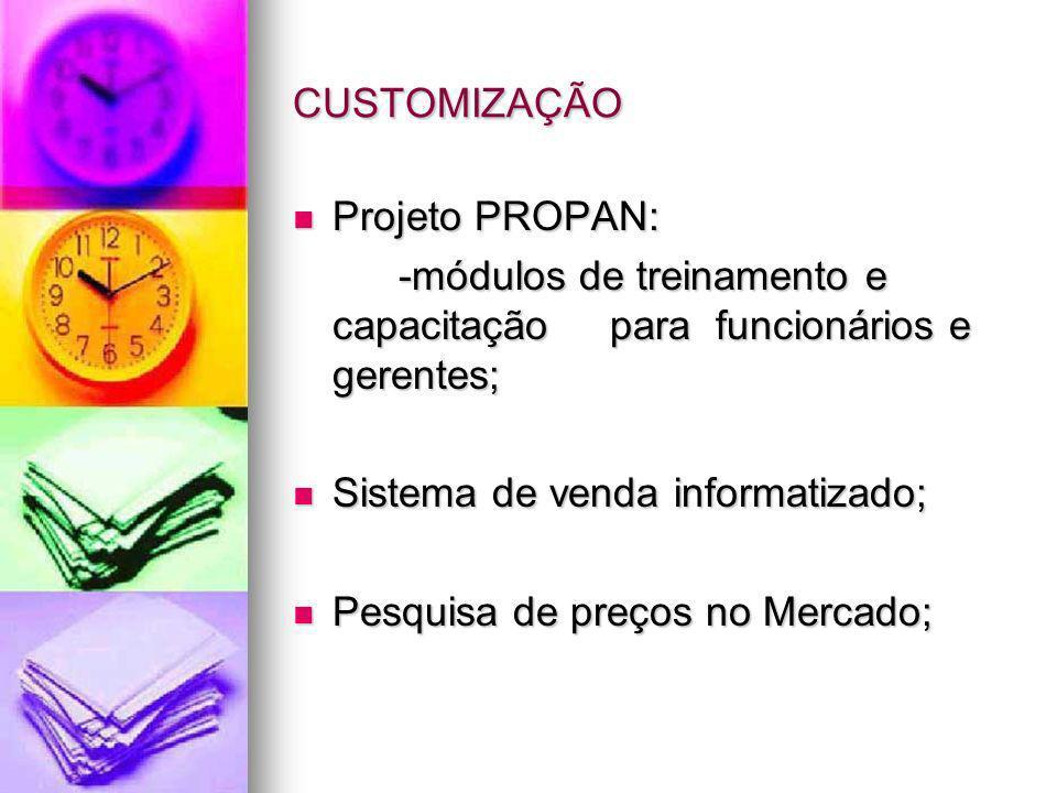 CUSTOMIZAÇÃO Projeto PROPAN: Projeto PROPAN: -módulos de treinamento e capacitação para funcionários e gerentes; Sistema de venda informatizado; Siste