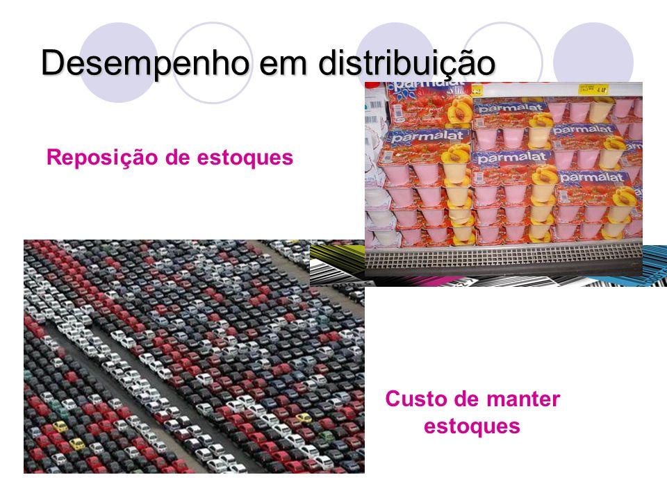Desempenho em distribuição Reposição de estoques Custo de manter estoques