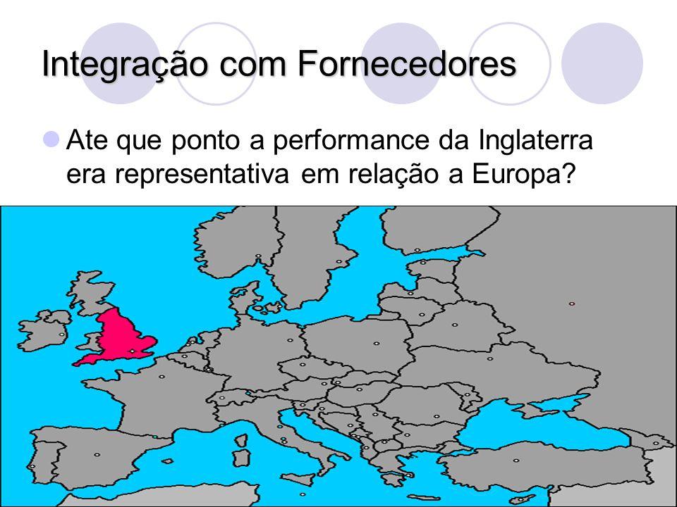 Integração com Fornecedores Ate que ponto a performance da Inglaterra era representativa em relação a Europa?