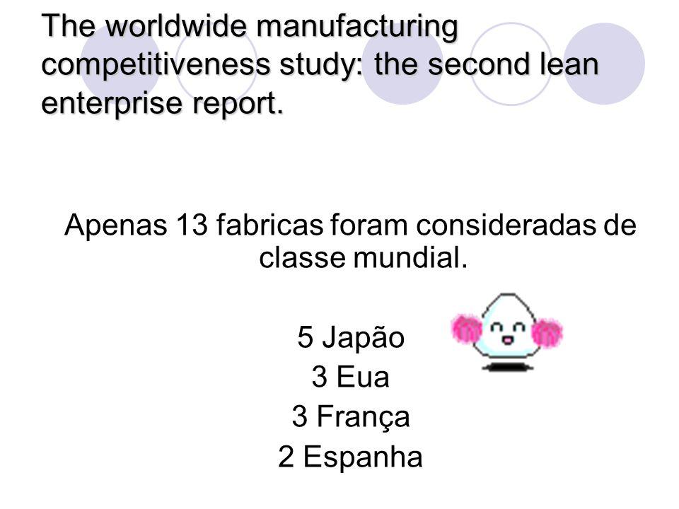 The worldwide manufacturing competitiveness study: the second lean enterprise report. Apenas 13 fabricas foram consideradas de classe mundial. 5 Japão