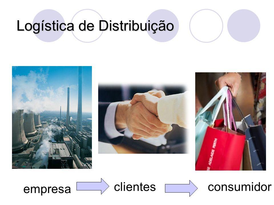 Logística de Distribuição empresa clientesconsumidor
