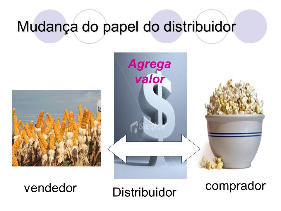 Mudança do papel do distribuidor vendedor comprador Distribuidor Agrega valor