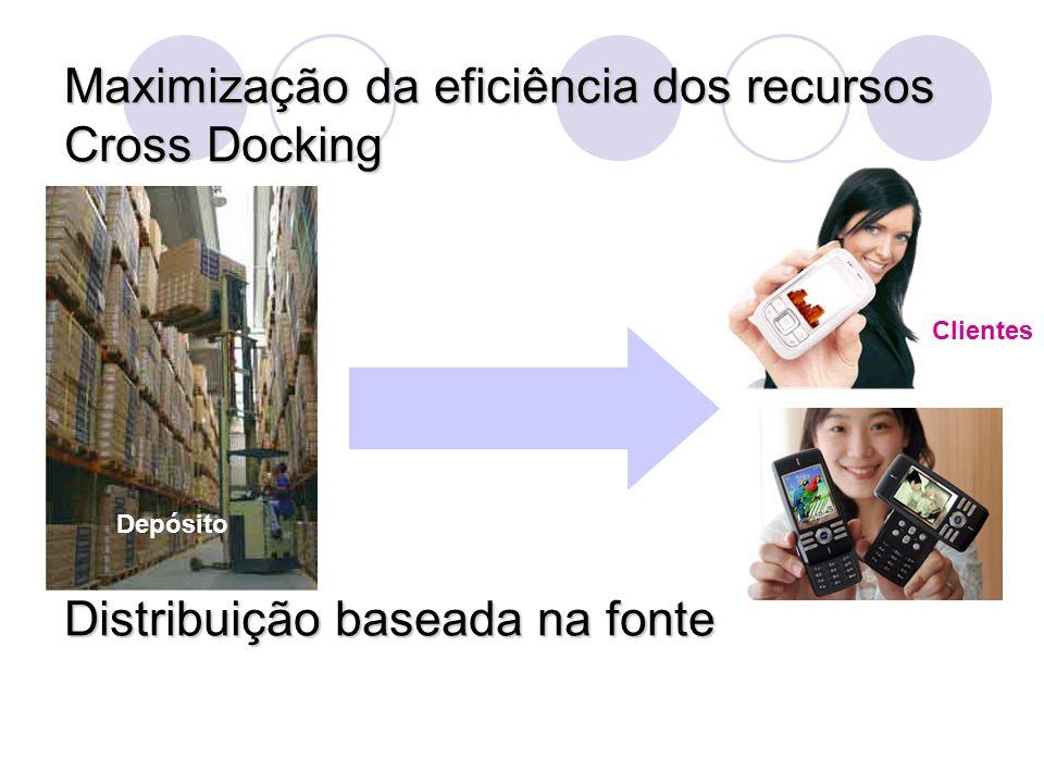 Maximização da eficiência dos recursos Cross Docking Distribuição baseada na fonte Depósito Clientes