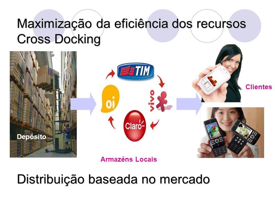 Maximização da eficiência dos recursos Cross Docking Distribuição baseada no mercado Depósito Clientes Armazéns Locais