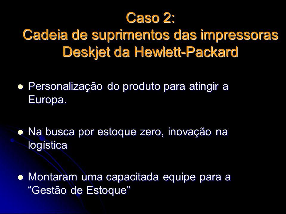 Caso 2: Cadeia de suprimentos das impressoras Deskjet da Hewlett-Packard Personalização do produto para atingir a Europa. Personalização do produto pa