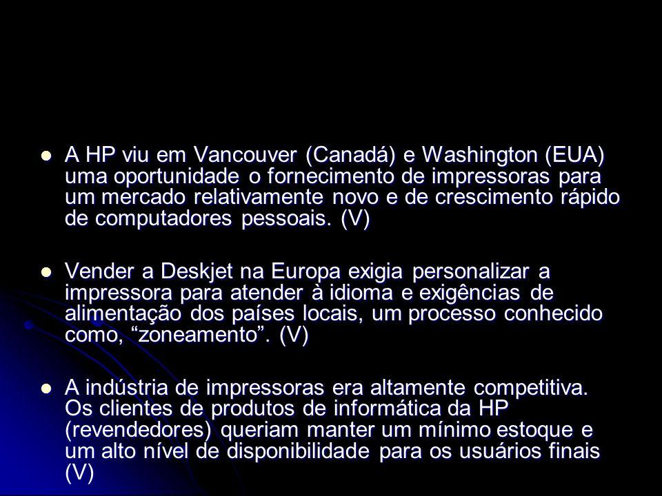 A HP viu em Vancouver (Canadá) e Washington (EUA) uma oportunidade o fornecimento de impressoras para um mercado relativamente novo e de crescimento r