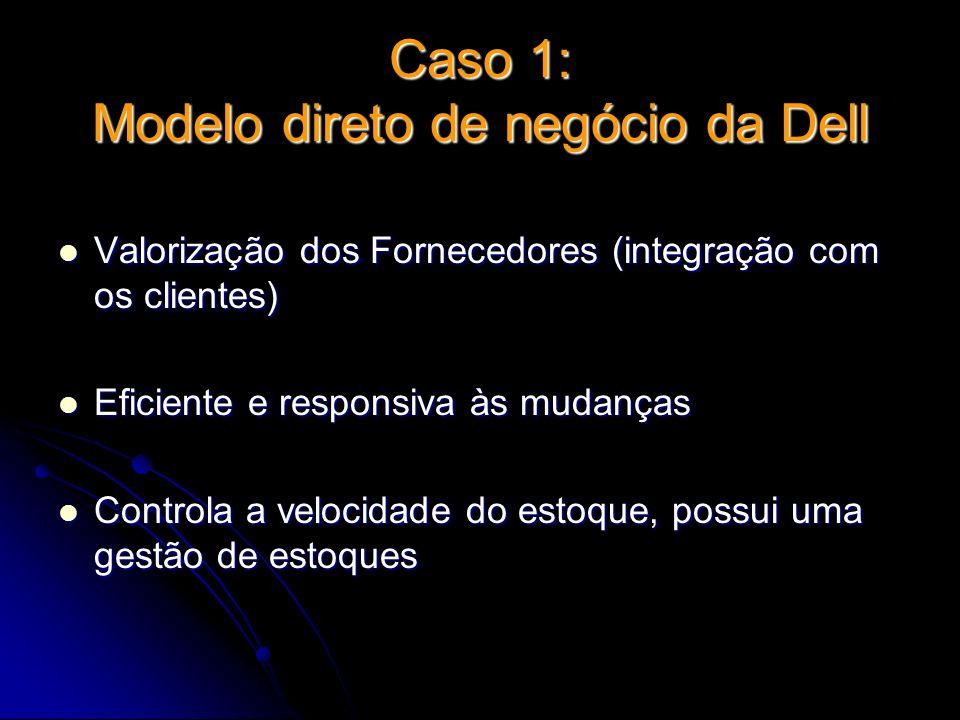 Caso 1: Modelo direto de negócio da Dell Valorização dos Fornecedores (integração com os clientes) Valorização dos Fornecedores (integração com os cli