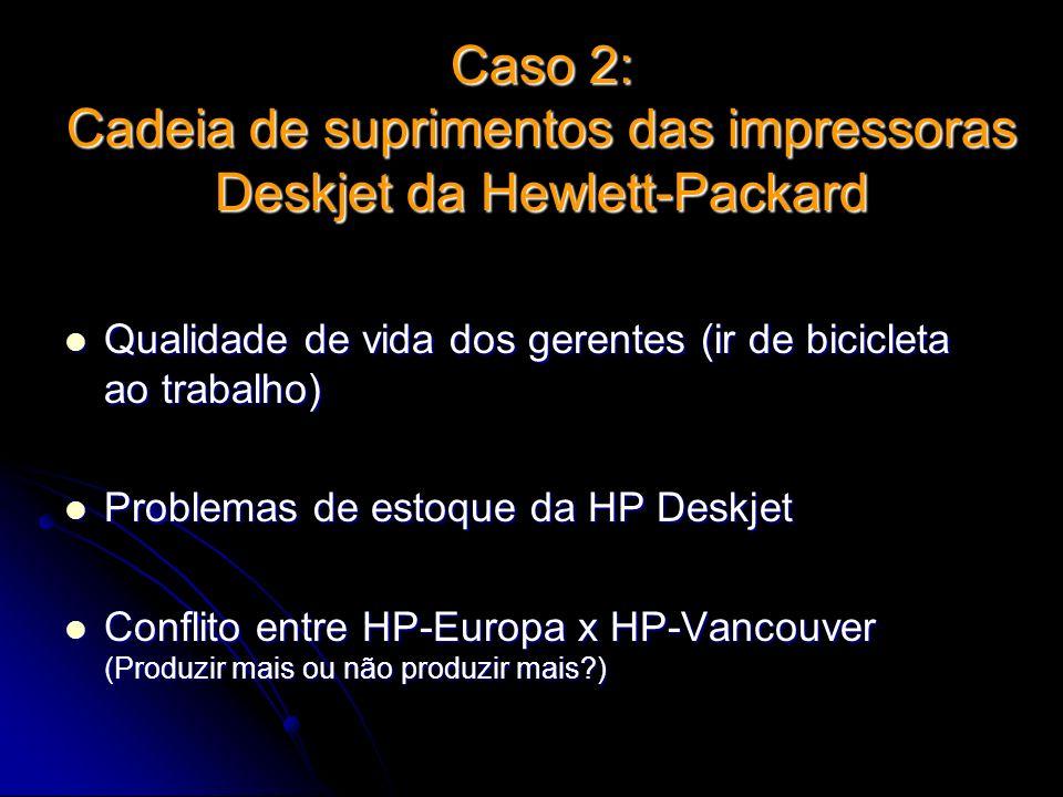 Caso 2: Cadeia de suprimentos das impressoras Deskjet da Hewlett-Packard Qualidade de vida dos gerentes (ir de bicicleta ao trabalho) Qualidade de vid