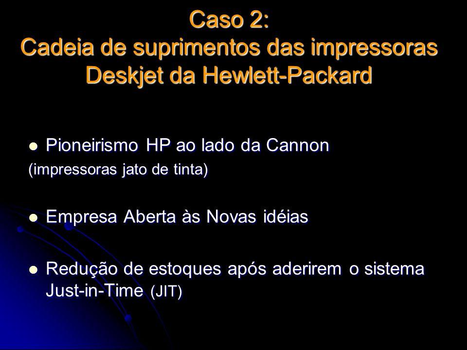 Caso 2: Cadeia de suprimentos das impressoras Deskjet da Hewlett-Packard Pioneirismo HP ao lado da Cannon Pioneirismo HP ao lado da Cannon (impressora
