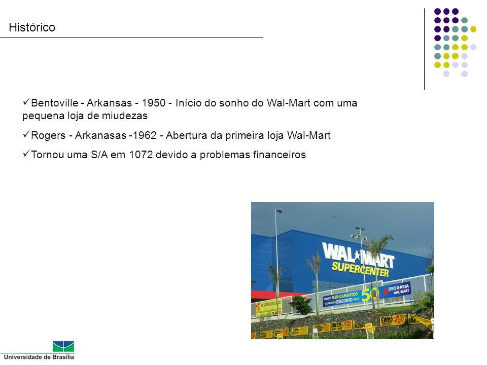 Histórico Bentoville - Arkansas - 1950 - Início do sonho do Wal-Mart com uma pequena loja de miudezas Rogers - Arkanasas -1962 - Abertura da primeira
