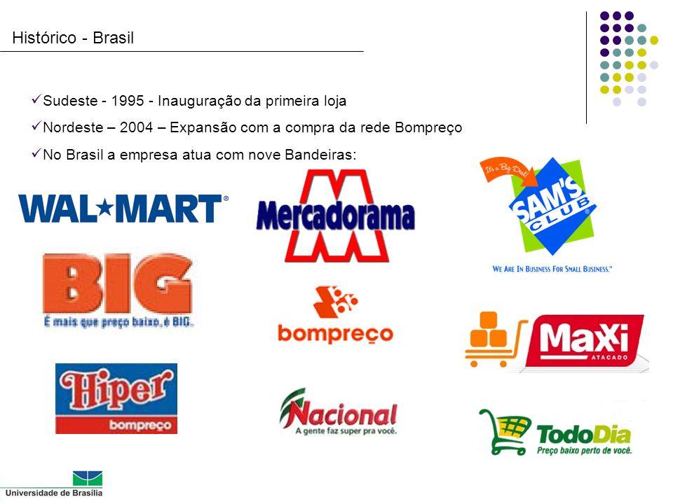 Histórico - Brasil Sudeste - 1995 - Inauguração da primeira loja Nordeste – 2004 – Expansão com a compra da rede Bompreço No Brasil a empresa atua com