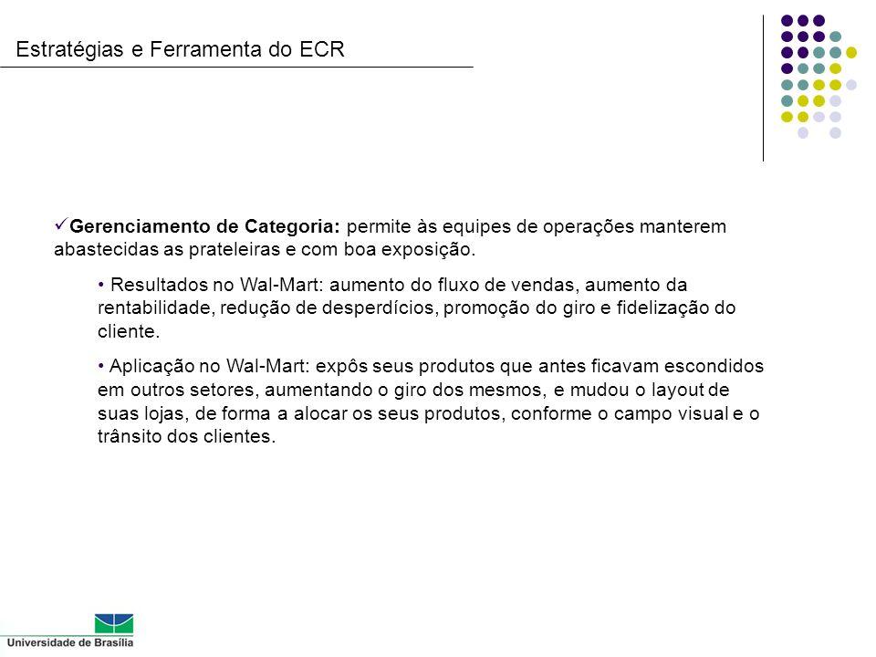 Estratégias e Ferramenta do ECR Gerenciamento de Categoria: permite às equipes de operações manterem abastecidas as prateleiras e com boa exposição. R