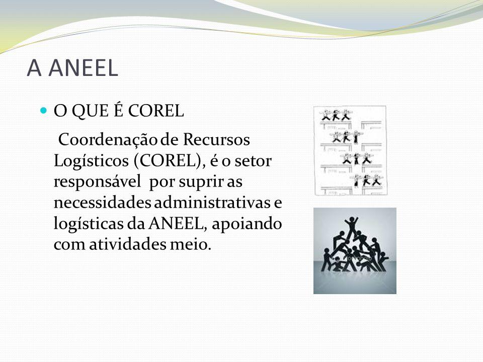 A ANEEL O QUE É COREL Coordenação de Recursos Logísticos (COREL), é o setor responsável por suprir as necessidades administrativas e logísticas da ANE