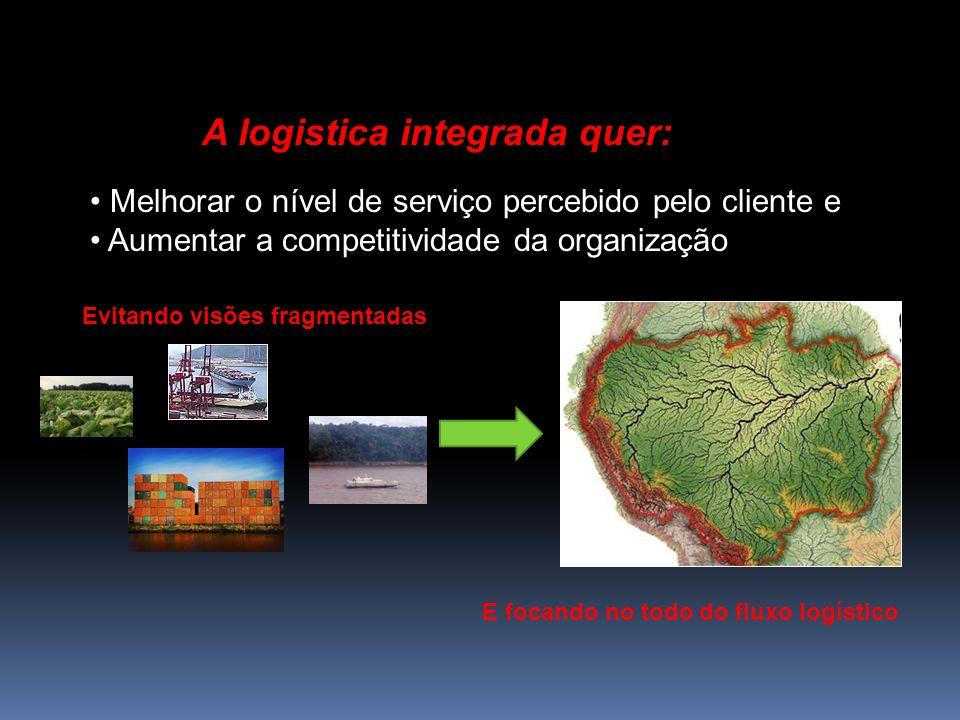 A logistica integrada quer: E focando no todo do fluxo logístico Evitando visões fragmentadas Melhorar o nível de serviço percebido pelo cliente e Aum