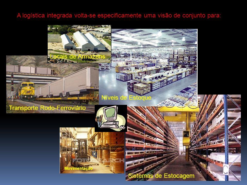 A logística integrada volta-se especificamente uma visão de conjunto para: Sistemas de Estocagem Transporte Rodo-Ferroviário Níveis de Estoque Movimen