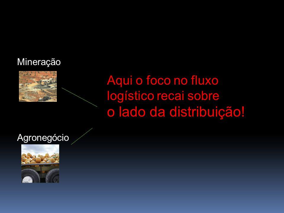 no Serviço e no Varejo A ênfase aqui recai sobre o abastecimento, já que o usuário final vem à empresa.