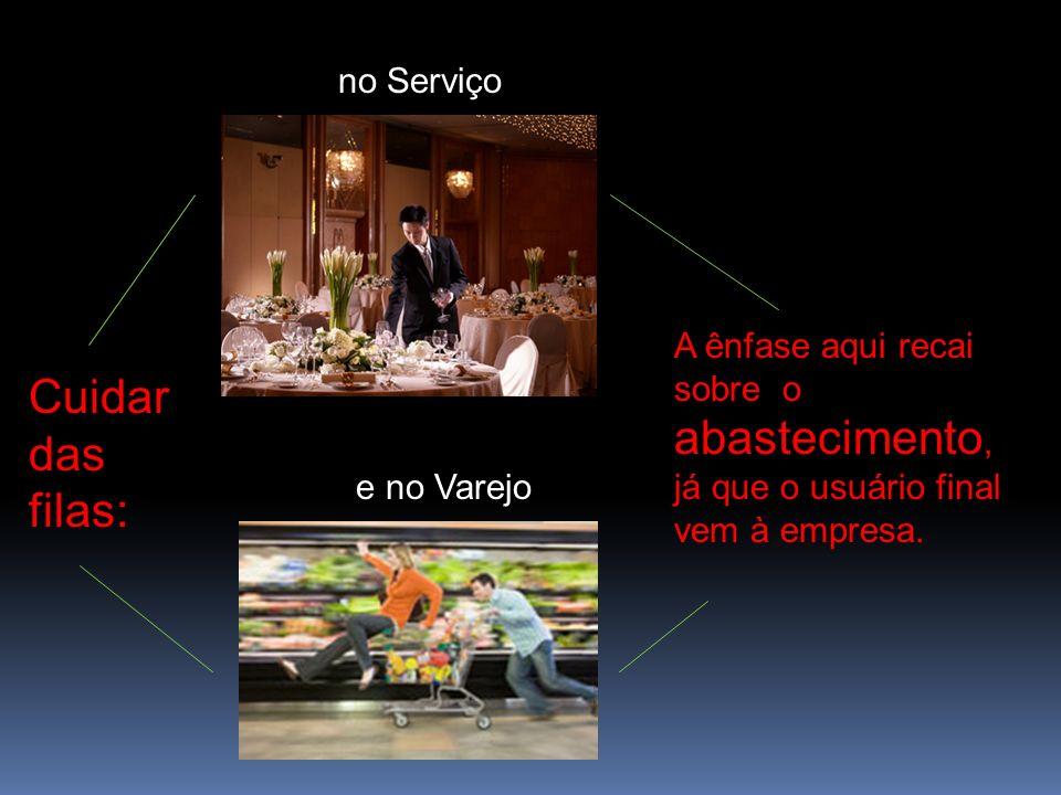 no Serviço e no Varejo A ênfase aqui recai sobre o abastecimento, já que o usuário final vem à empresa. Cuidar das filas:
