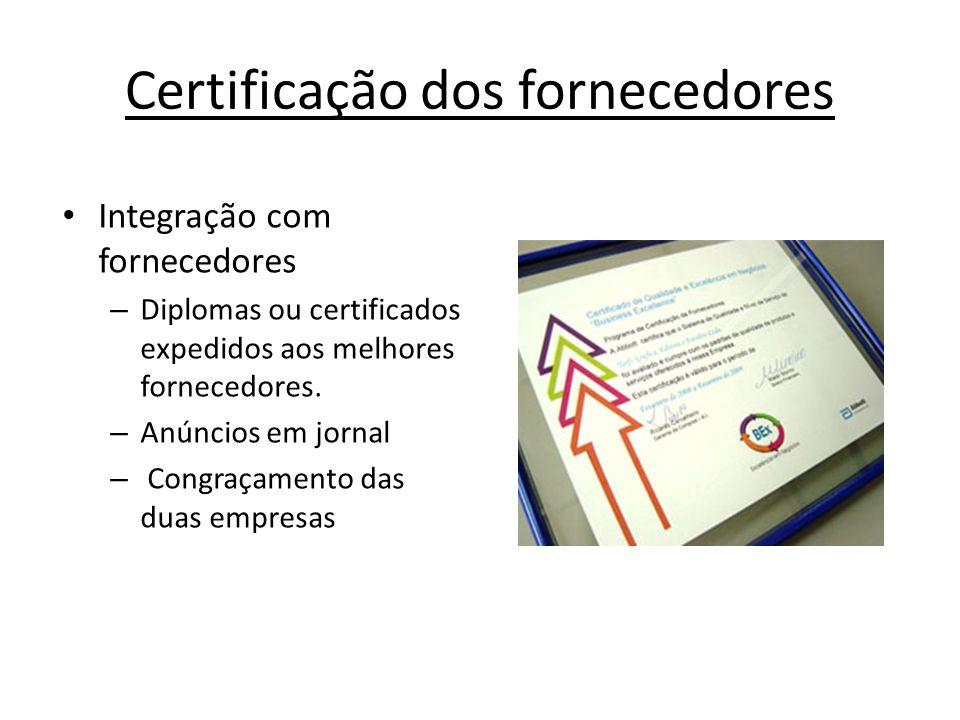 Certificação dos fornecedores Integração com fornecedores – Diplomas ou certificados expedidos aos melhores fornecedores. – Anúncios em jornal – Congr