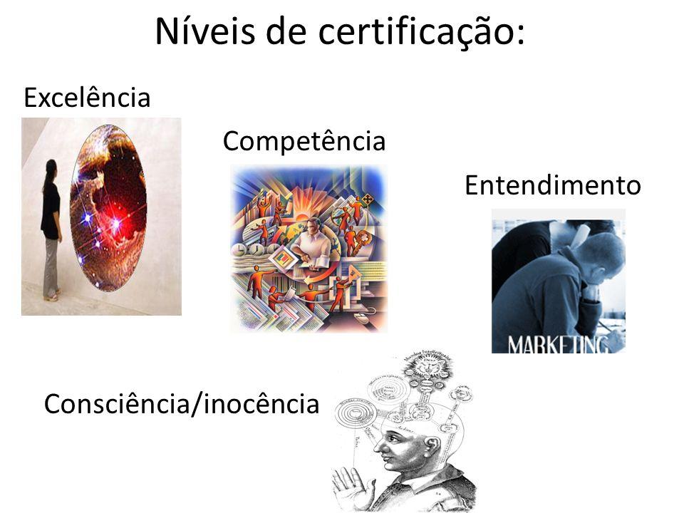 Níveis de certificação: Excelência Competência Entendimento Consciência/inocência