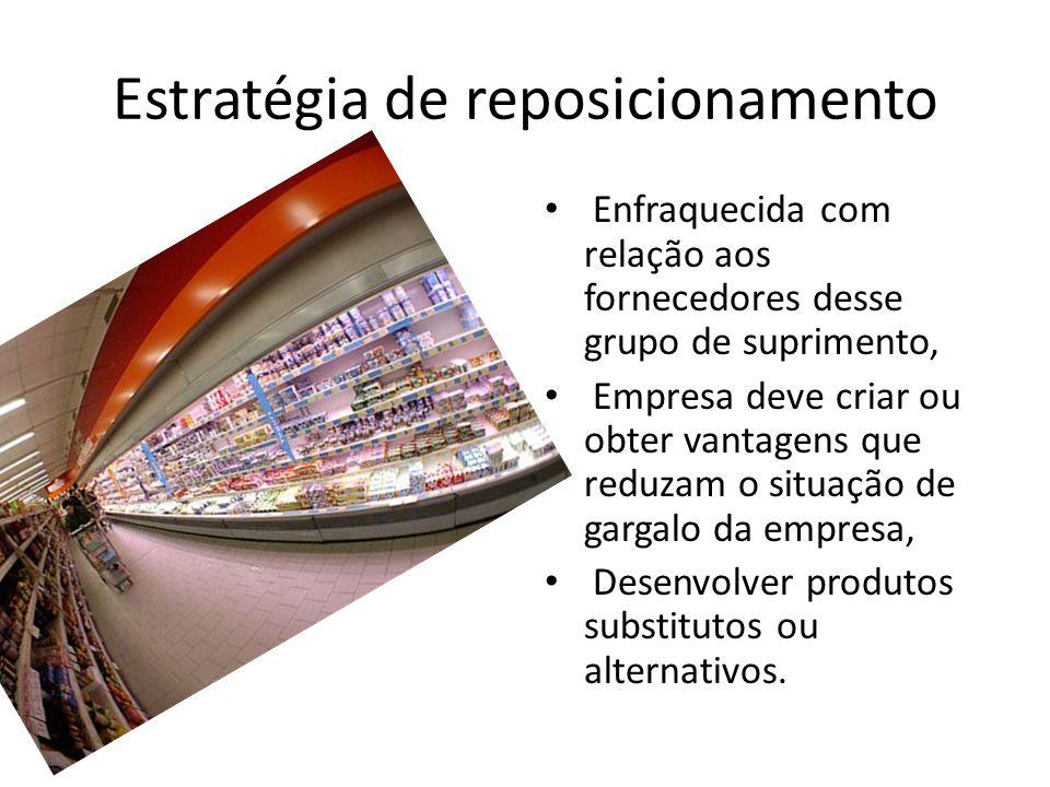 Estratégia de reposicionamento Enfraquecida com relação aos fornecedores desse grupo de suprimento, Empresa deve criar ou obter vantagens que reduzam
