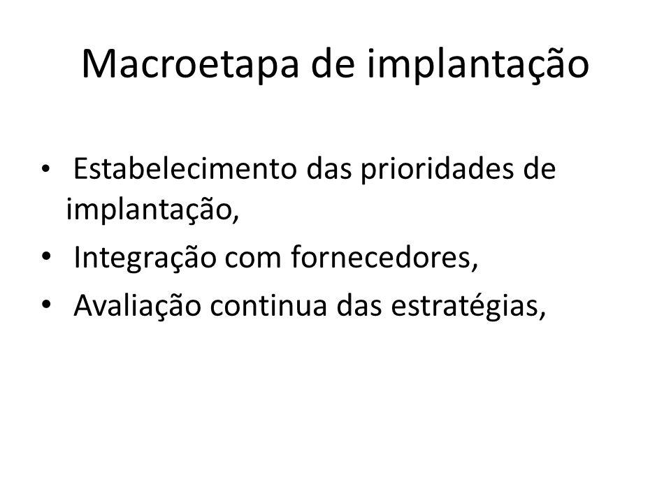 Macroetapa de implantação Estabelecimento das prioridades de implantação, Integração com fornecedores, Avaliação continua das estratégias,