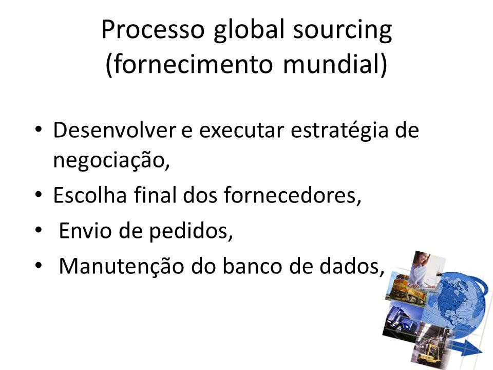 Processo global sourcing (fornecimento mundial) Desenvolver e executar estratégia de negociação, Escolha final dos fornecedores, Envio de pedidos, Man