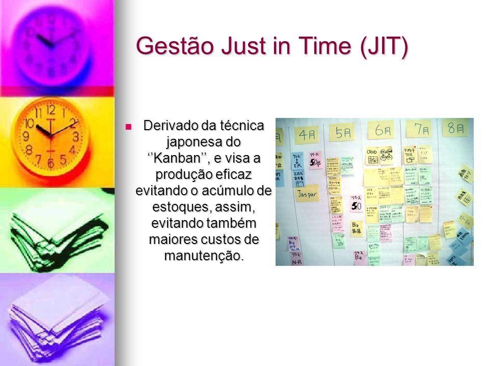 Gestão Just in Time (JIT) Derivado da técnica japonesa do Kanban, e visa a produção eficaz evitando o acúmulo de estoques, assim, evitando também maio