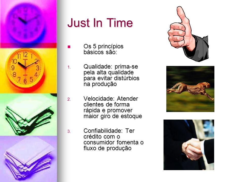 Just In Time Os 5 princípios básicos são: Os 5 princípios básicos são: 1. Qualidade: prima-se pela alta qualidade para evitar distúrbios na produção 2